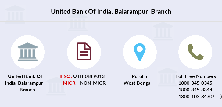 United-bank-of-india Balarampur-purulia branch