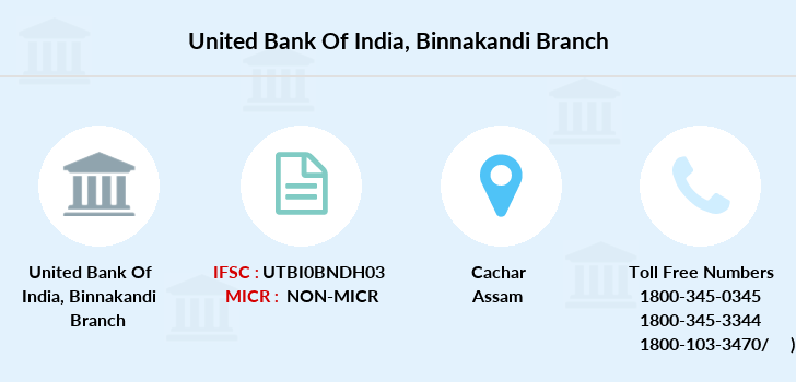 United-bank-of-india Binnakandi branch