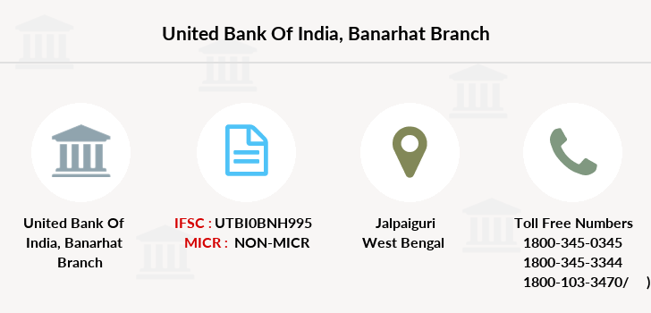 United-bank-of-india Banarhat branch