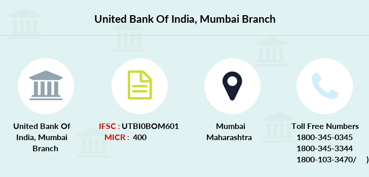 United-bank-of-india Mumbai branch