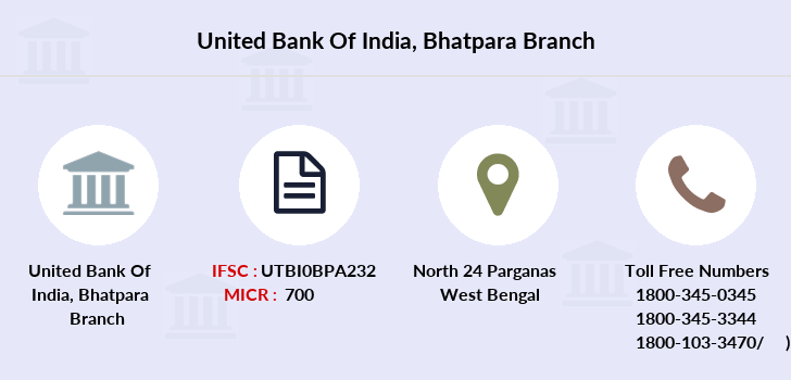 United-bank-of-india Bhatpara branch