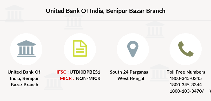 United-bank-of-india Benipur-bazar branch