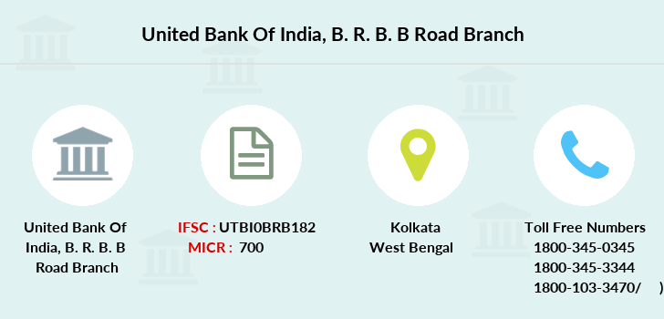 United-bank-of-india B-r-b-b-road branch