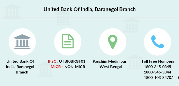 United-bank-of-india Baranegoi branch