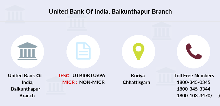 United-bank-of-india Baikunthapur branch