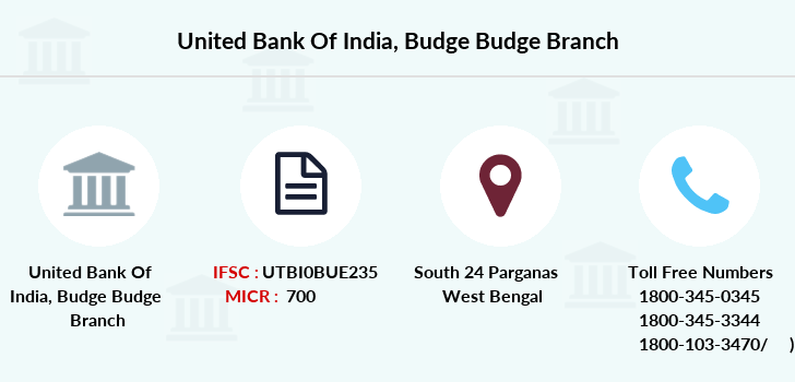 United-bank-of-india Budge-budge branch