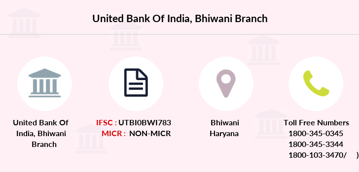 United-bank-of-india Bhiwani branch