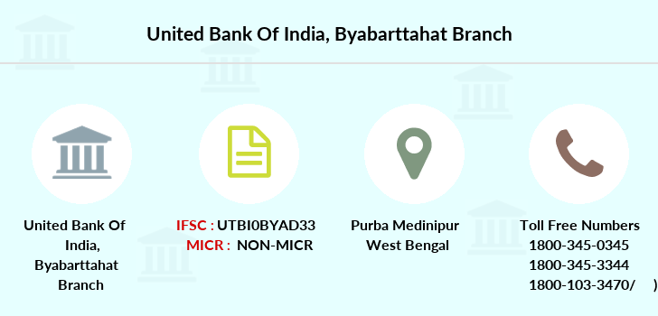 United-bank-of-india Byabarttahat branch
