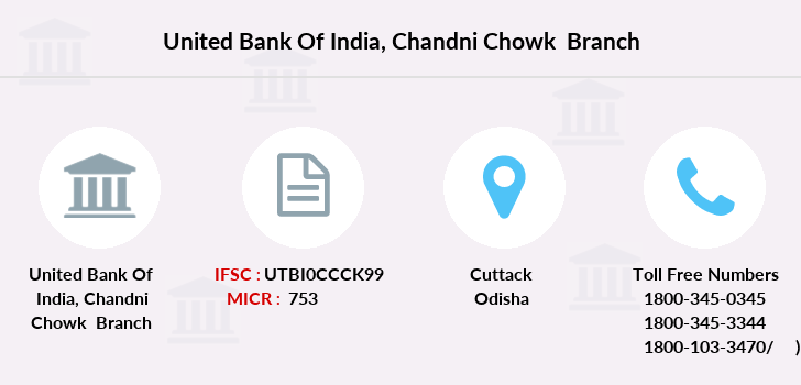 United-bank-of-india Chandni-chowk branch