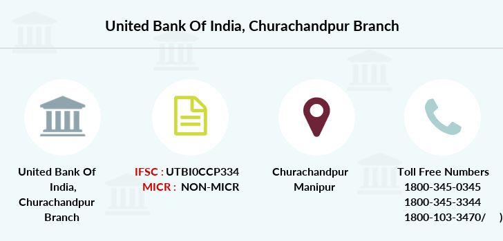United-bank-of-india Churachandpur branch