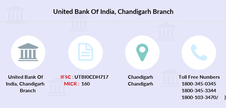 United-bank-of-india Chandigarh branch