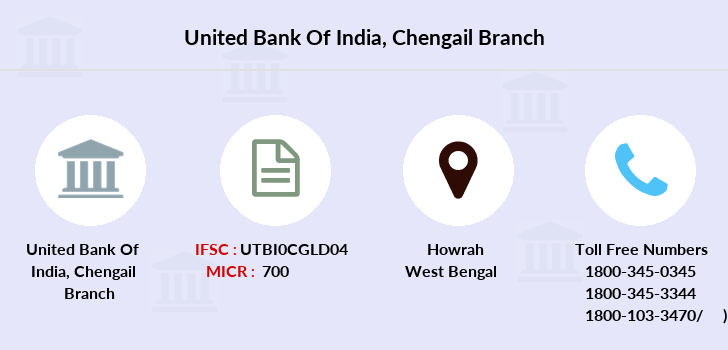 United-bank-of-india Chengail branch