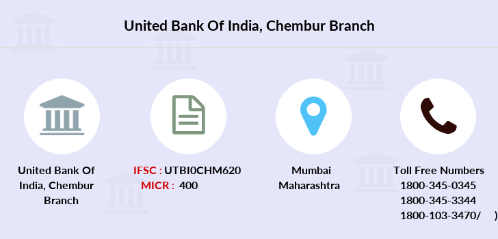 United-bank-of-india Chembur branch