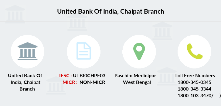 United-bank-of-india Chaipat branch
