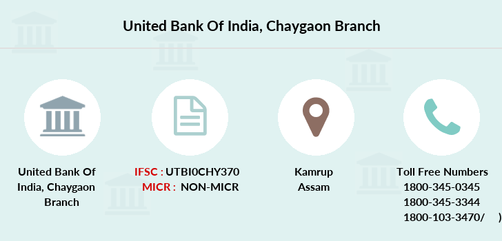 United-bank-of-india Chaygaon branch