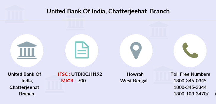 United-bank-of-india Chatterjeehat branch