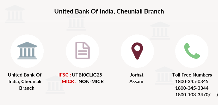 United-bank-of-india Cheuniali branch