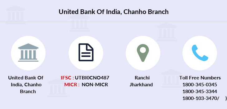 United-bank-of-india Chanho branch