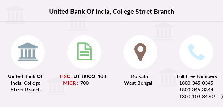 United-bank-of-india College-strret branch