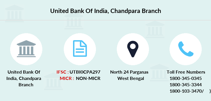 United-bank-of-india Chandpara branch