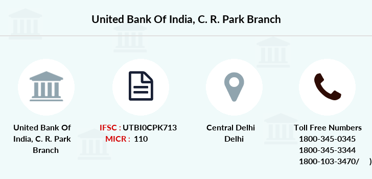 United-bank-of-india C-r-park branch