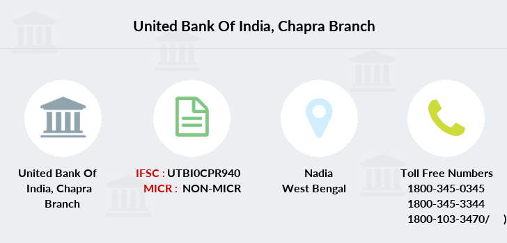 United-bank-of-india Chapra branch