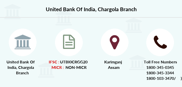 United-bank-of-india Chargola branch
