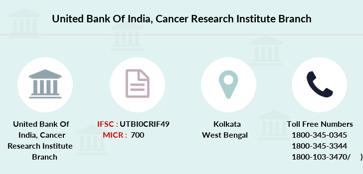 United-bank-of-india Cancer-research-institute branch