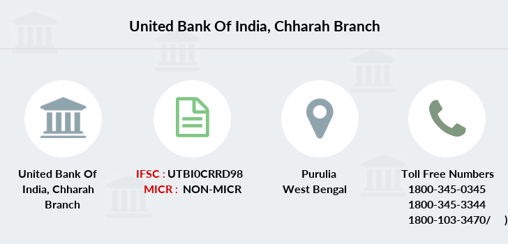 United-bank-of-india Chharah branch