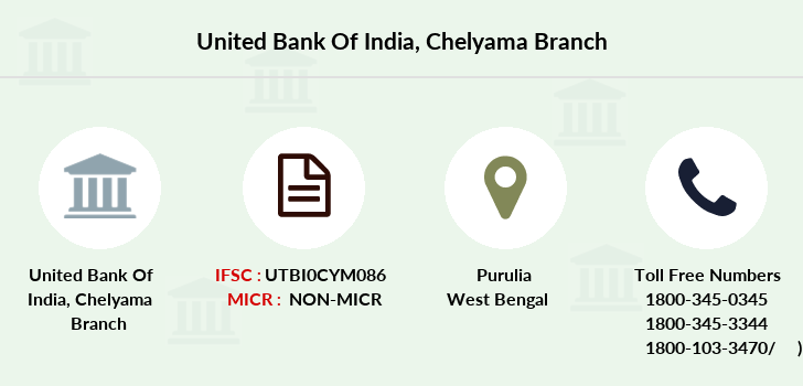 United-bank-of-india Chelyama branch