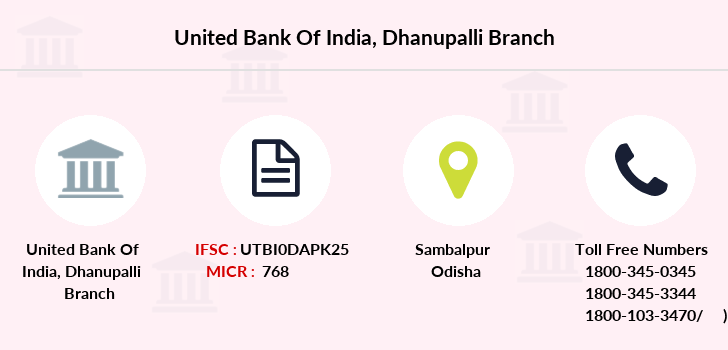 United-bank-of-india Dhanupalli branch
