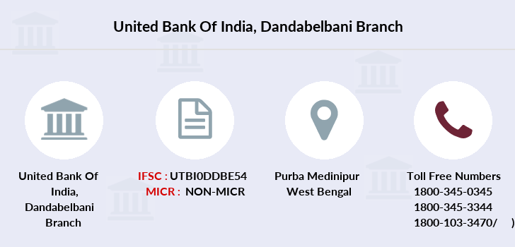 United-bank-of-india Dandabelbani branch