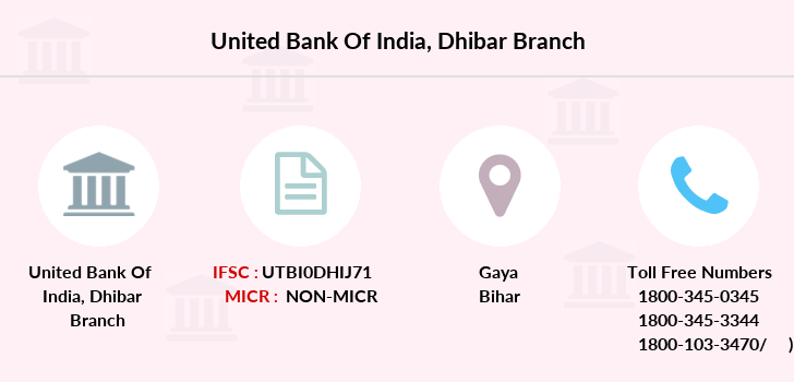 United-bank-of-india Dhibar branch