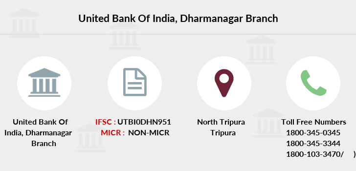 United-bank-of-india Dharmanagar branch