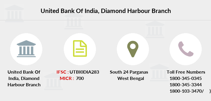 United-bank-of-india Diamond-harbour branch