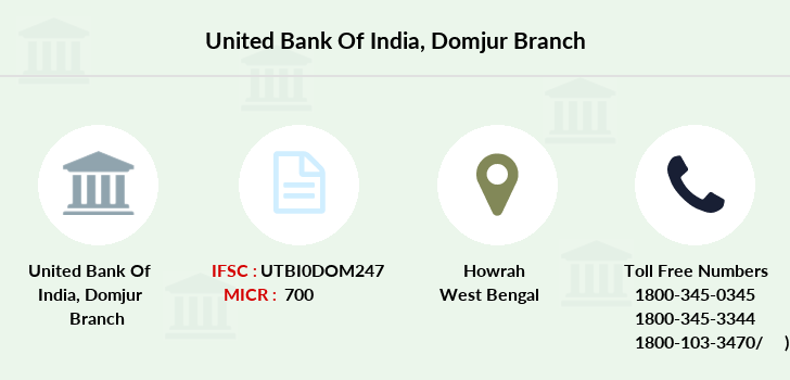 United-bank-of-india Domjur branch