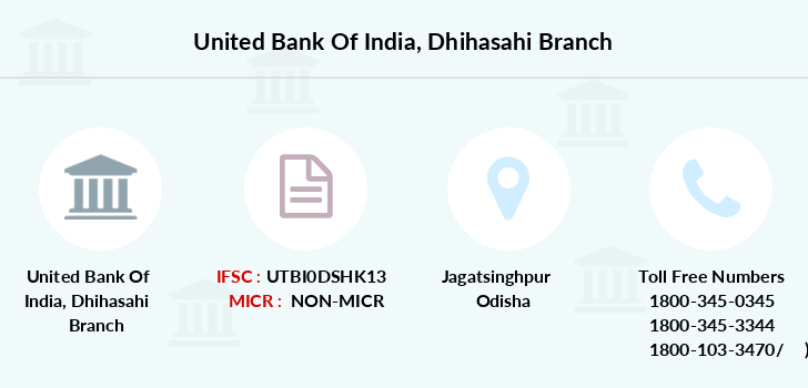 United-bank-of-india Dhihasahi branch