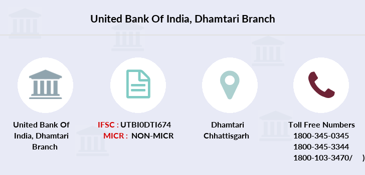 United-bank-of-india Dhamtari branch