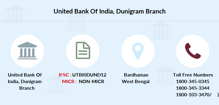 United-bank-of-india Dunigram branch