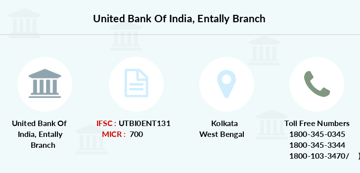 United-bank-of-india Entally branch