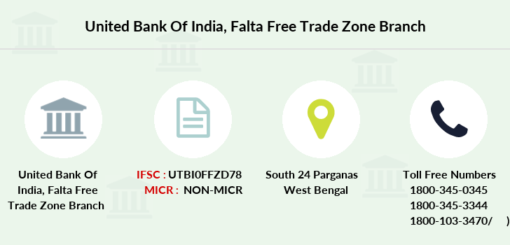 United-bank-of-india Falta-free-trade-zone branch