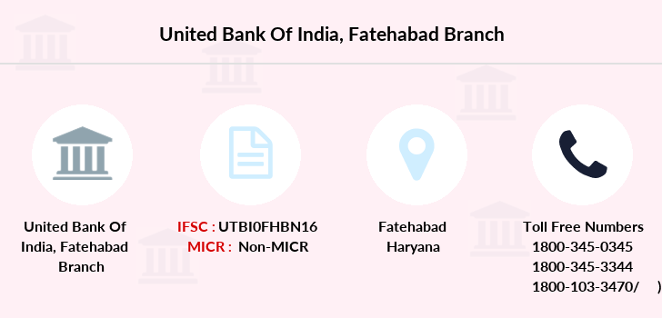 United-bank-of-india Fatehabad branch