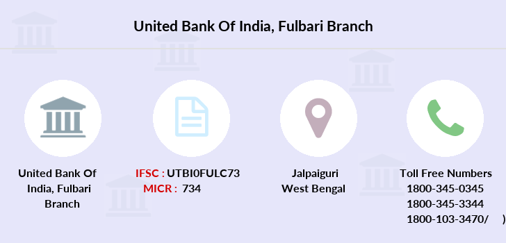 United-bank-of-india Fulbari branch