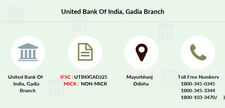 United-bank-of-india Gadia branch
