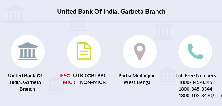 United-bank-of-india Garbeta branch