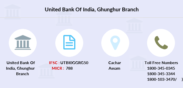 United-bank-of-india Ghunghur branch