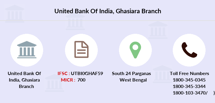 United-bank-of-india Ghasiara branch