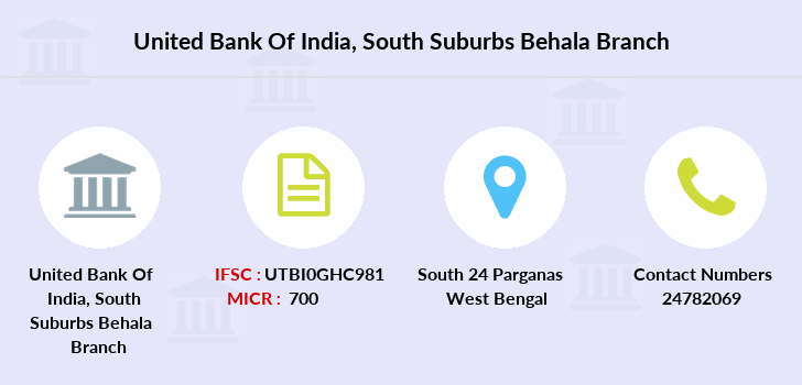 United-bank-of-india South-suburbs-behala branch