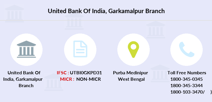 United-bank-of-india Garkamalpur branch