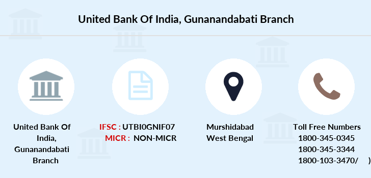 United-bank-of-india Gunanandabati branch